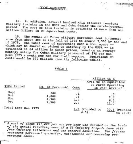 """Documento de desclasificado de la CIA, que calcula el costo de la """"Operación Carlota"""""""